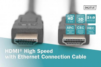 5m HDMI High Speed Cable, A M/M, Full HD 60p w/ethernet.